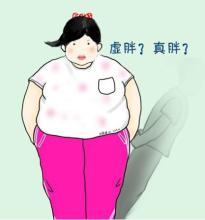 肥胖是引发银屑病的罪魁祸首吗